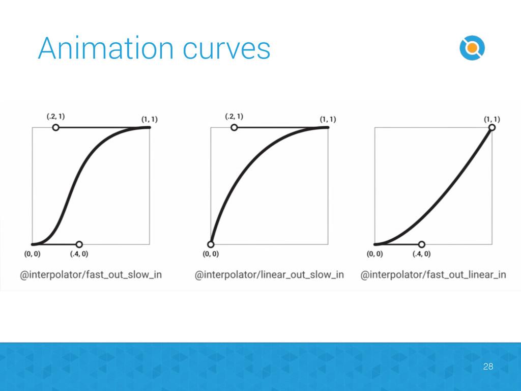 Animation curves 28