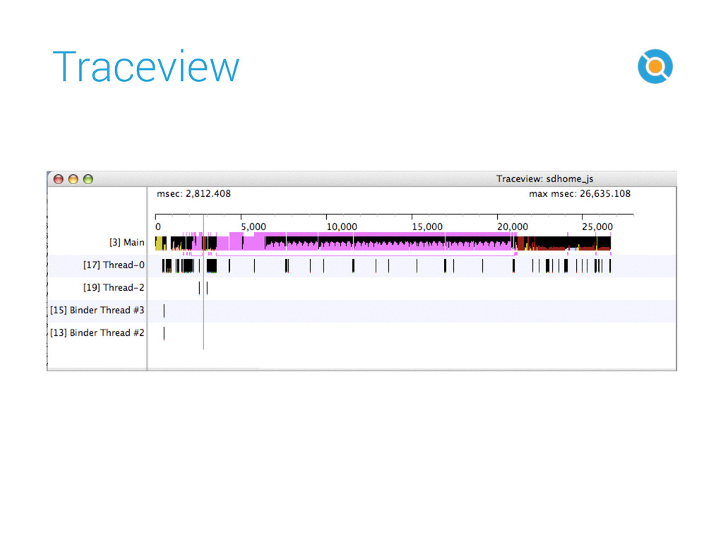 Traceview 57