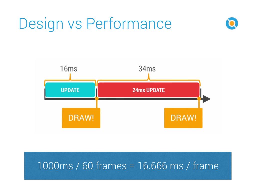 Design vs Performance 10 1000ms / 60 frames = 1...
