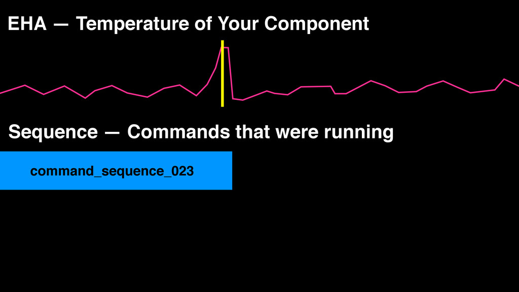 EHA — Temperature of Your Component Sequence — ...