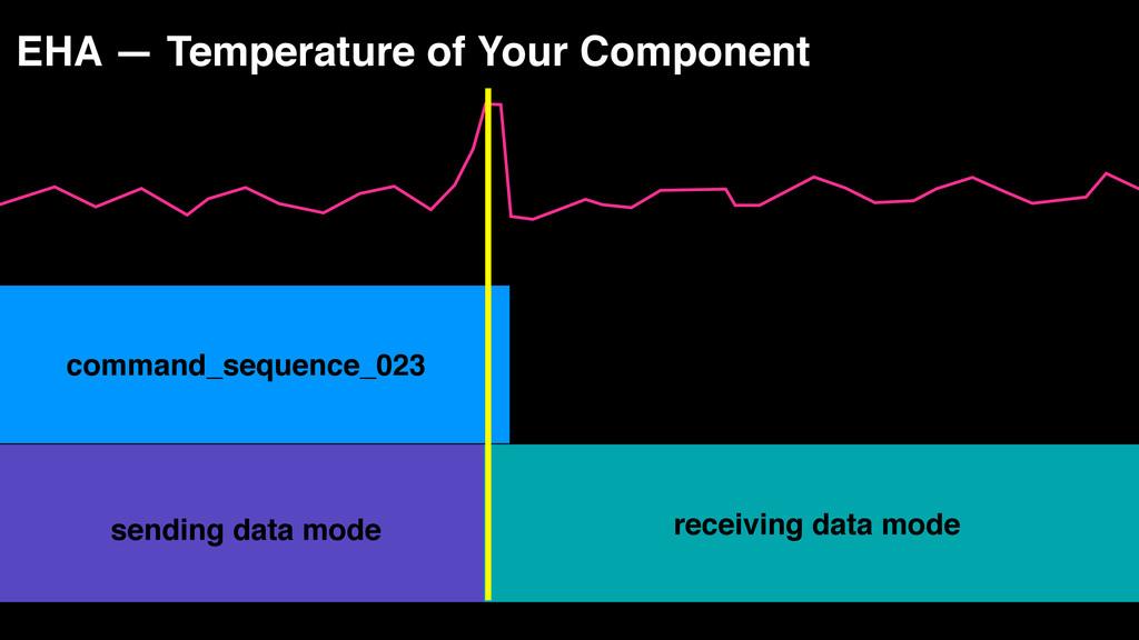 EHA — Temperature of Your Component sending dat...