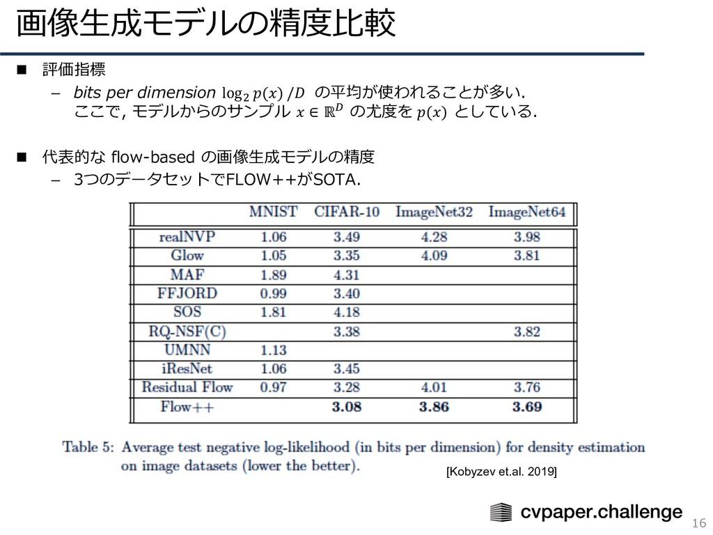 画像⽣成モデルの精度⽐較 16 n 評価指標 – bits per dimension log...