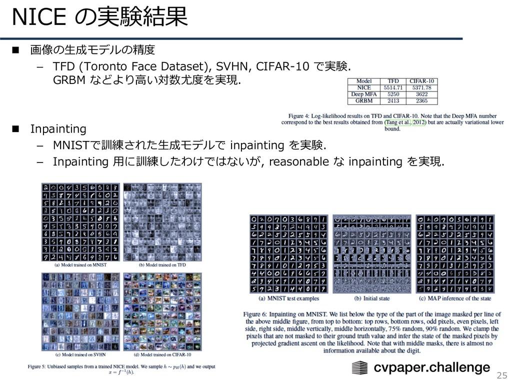 NICE の実験結果 25 n 画像の⽣成モデルの精度 – TFD (Toronto Face...