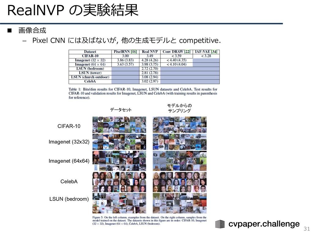 n 画像合成 – Pixel CNN には及ばないが, 他の⽣成モデルと competitiv...