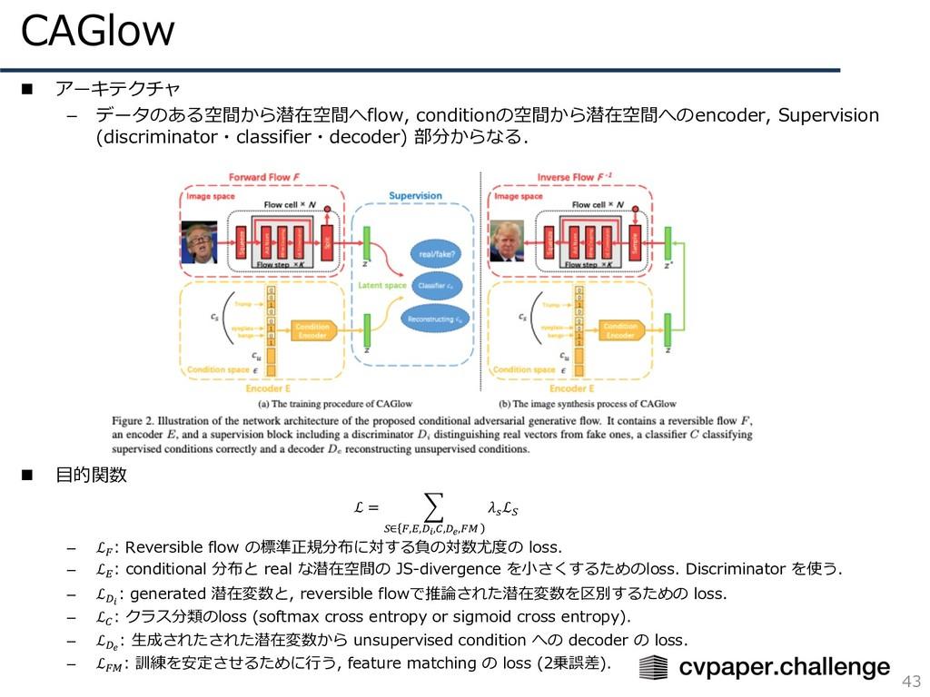 CAGlow 43 n アーキテクチャ – データのある空間から潜在空間へflow, cond...