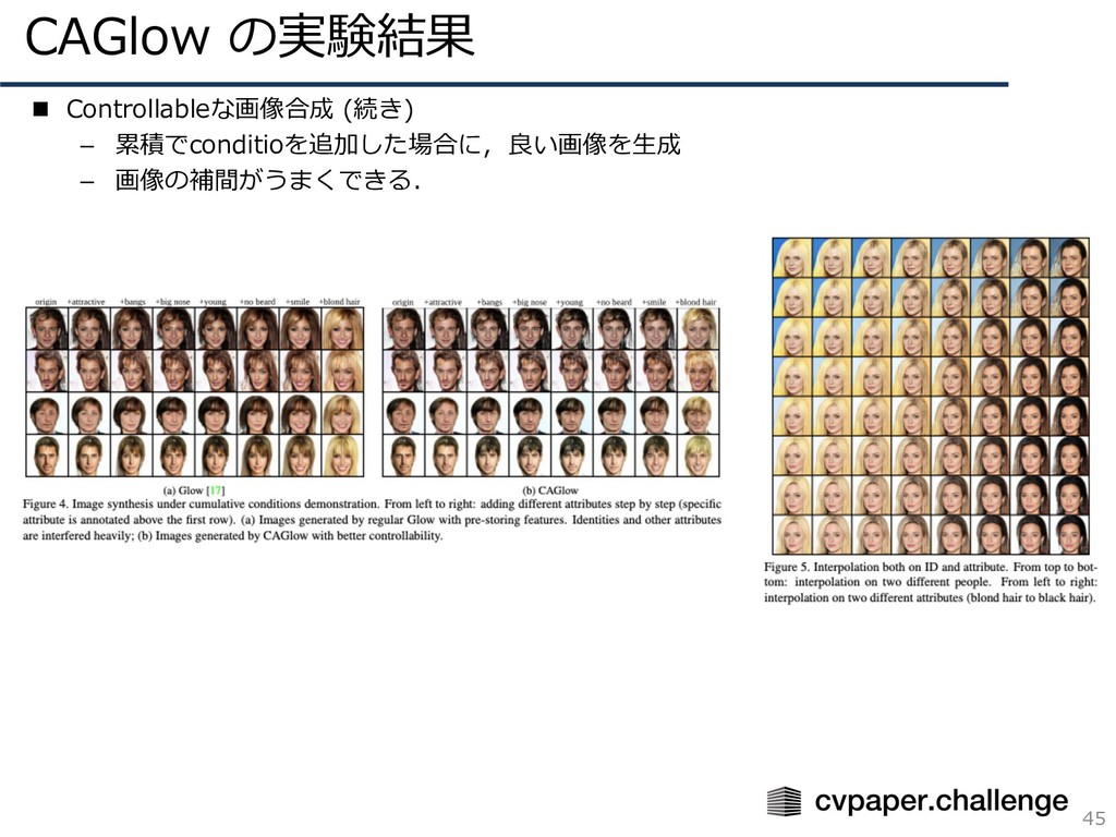 CAGlow の実験結果 45 n Controllableな画像合成 (続き) – 累積でc...
