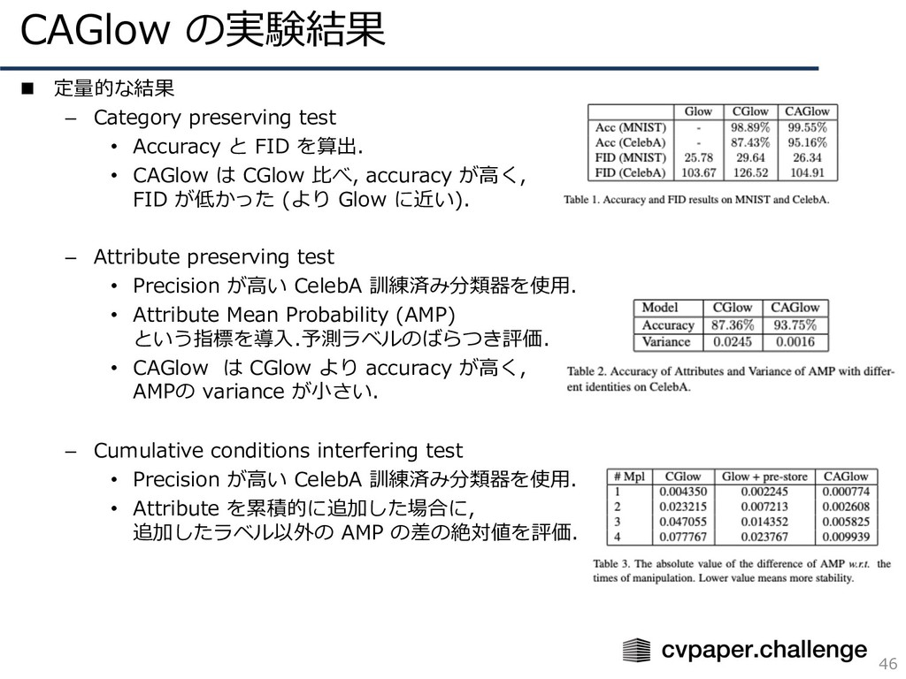 CAGlow の実験結果 46 n 定量的な結果 – Category preserving ...