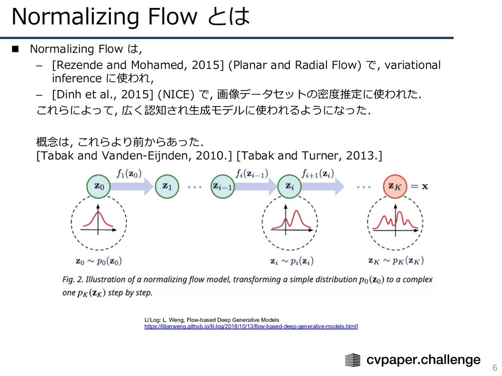 Normalizing Flow とは 6 n Normalizing Flow は, – [...