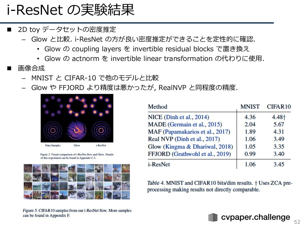 i-ResNet の実験結果 52 n 2D toy データセットの密度推定 – Glow と...