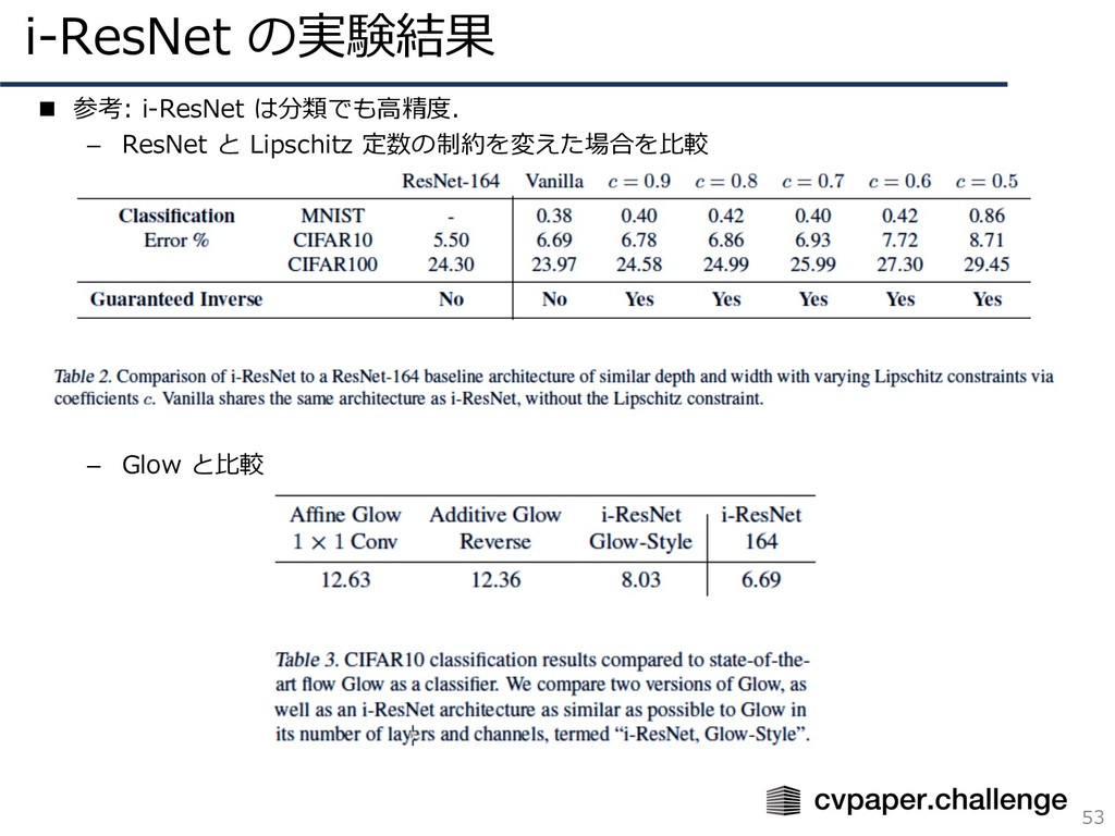 i-ResNet の実験結果 53 n 参考: i-ResNet は分類でも⾼精度. – Re...