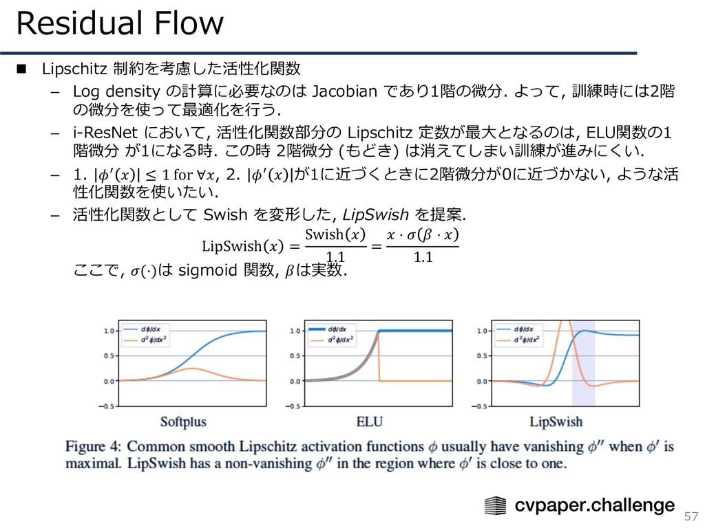 Residual Flow 57 n Lipschitz 制約を考慮した活性化関数 – Log...