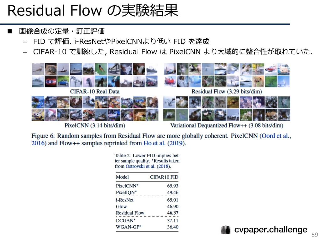 Residual Flow の実験結果 59 n 画像合成の定量・訂正評価 – FID で評価...