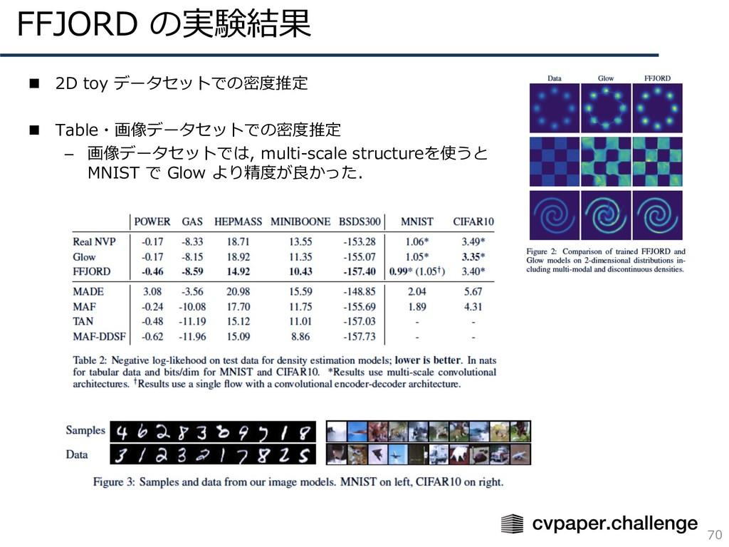 FFJORD の実験結果 70 n 2D toy データセットでの密度推定 n Table・画...