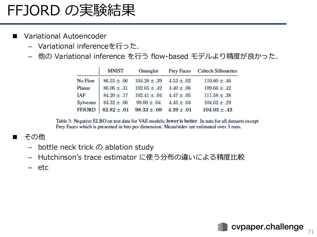 FFJORD の実験結果 71 n Variational Autoencoder – Var...