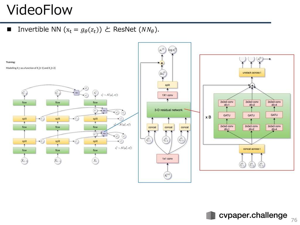 VideoFlow 76 n Invertible NN (xå = ¥(G)) と ResN...