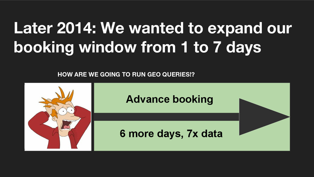 Later 2014: We wanted to expand our booking win...