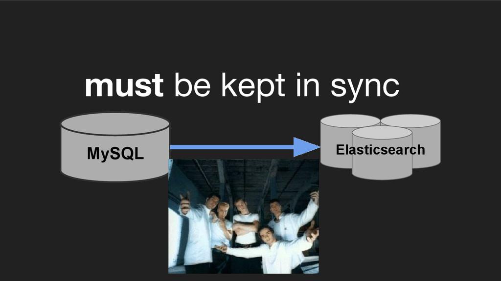 Elasticsearch MySQL must be kept in sync