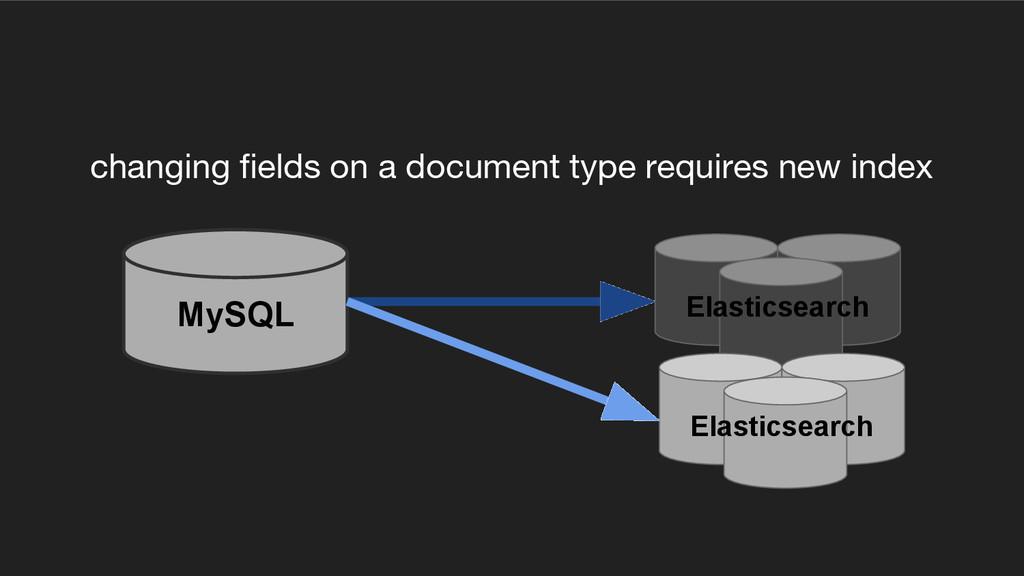 Elasticsearch MySQL changing fields on a docume...