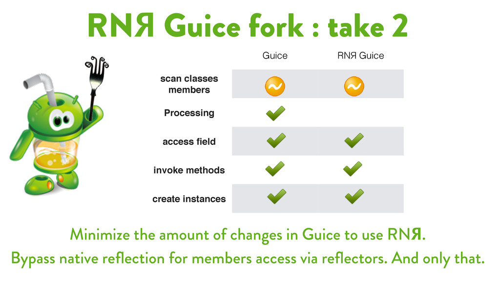 RNЯ Guice fork : take 2 Minimize the amount of ...