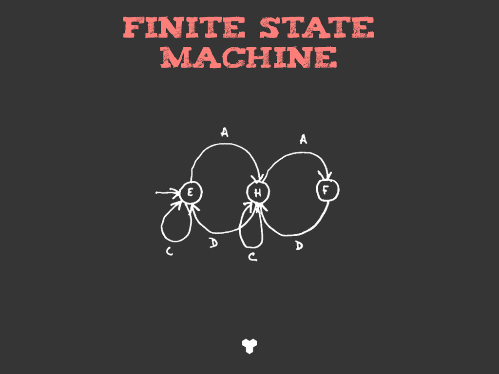 Finite state machine