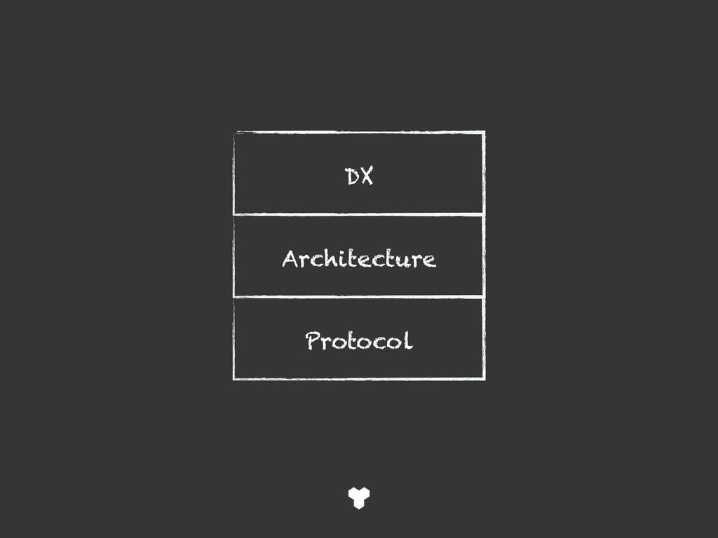 DX Architecture Protocol