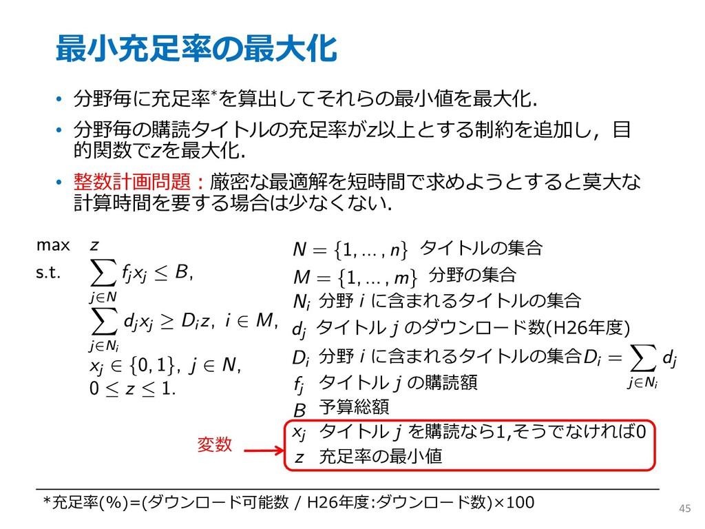 • H : H / •  H H / • 0 = H = H = =2...