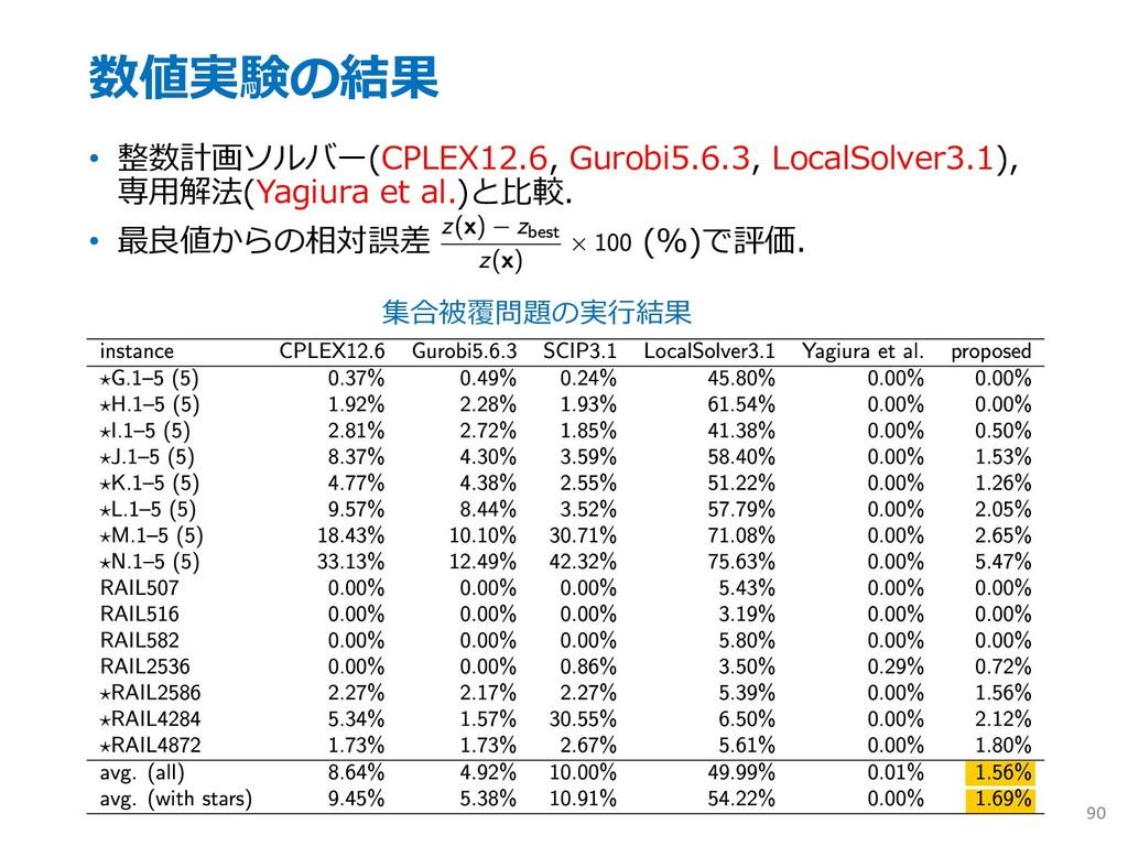 • P E ) , % ( 26 ( , 31 . L 156 1 1 Yb ...