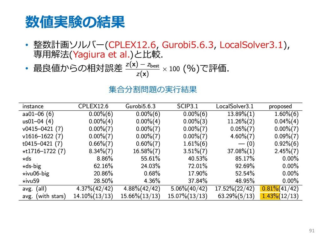 • SY E ) , % ( 26 ( , 31 . 156 1 1 c • ...