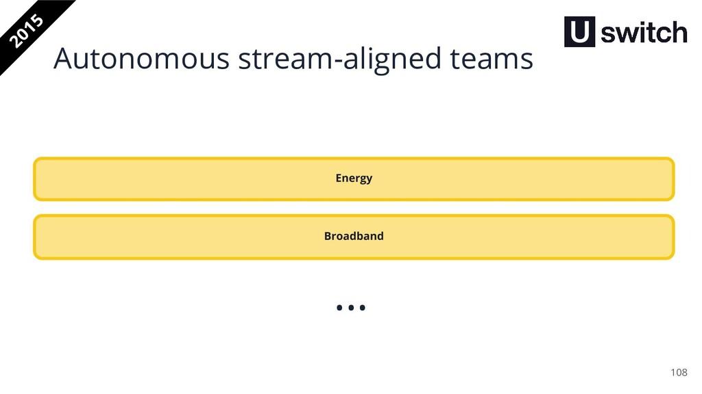 Autonomous stream-aligned teams 108 2015 ...