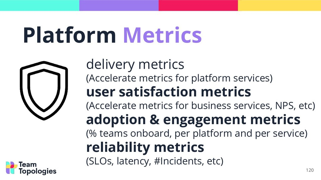 120 delivery metrics (Accelerate metrics for pl...
