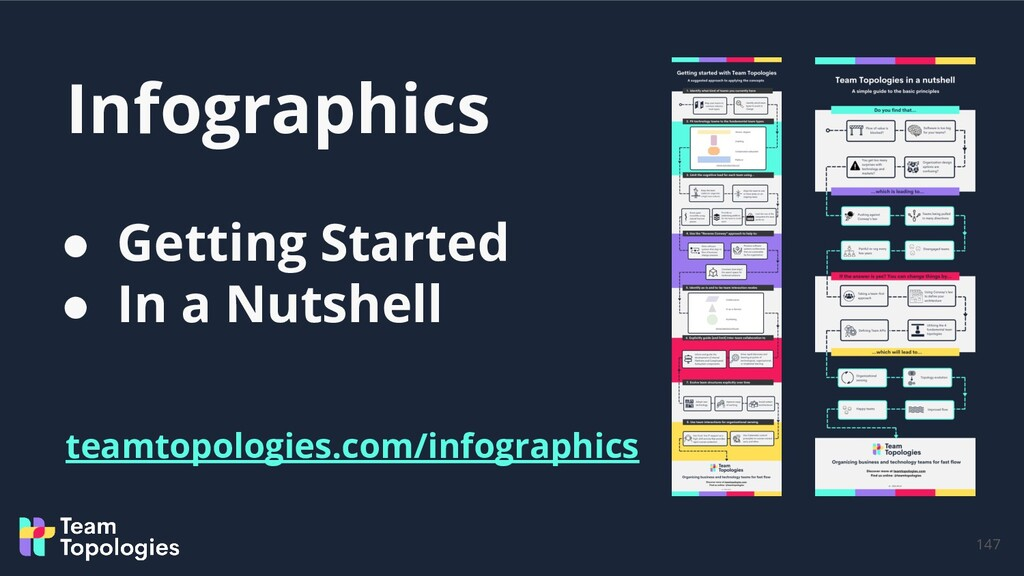 Infographics ● Getting Started ● In a Nutshell ...