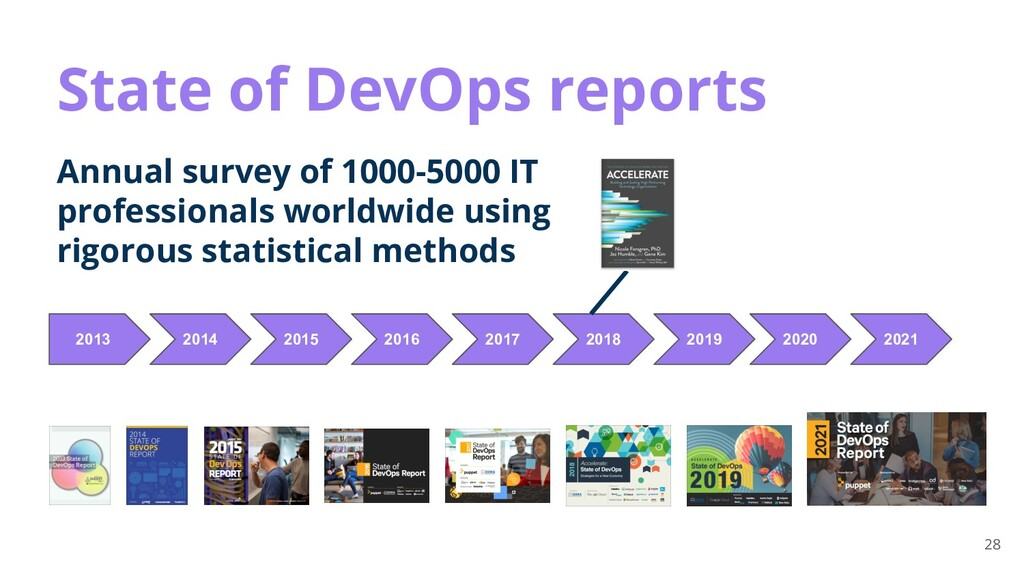 28 State of DevOps reports 2013 2014 2015 2016 ...