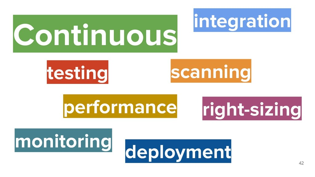 42 Continuous testing performance scanning depl...