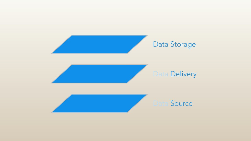 Data Source Data Delivery Data Storage DATA MOD...