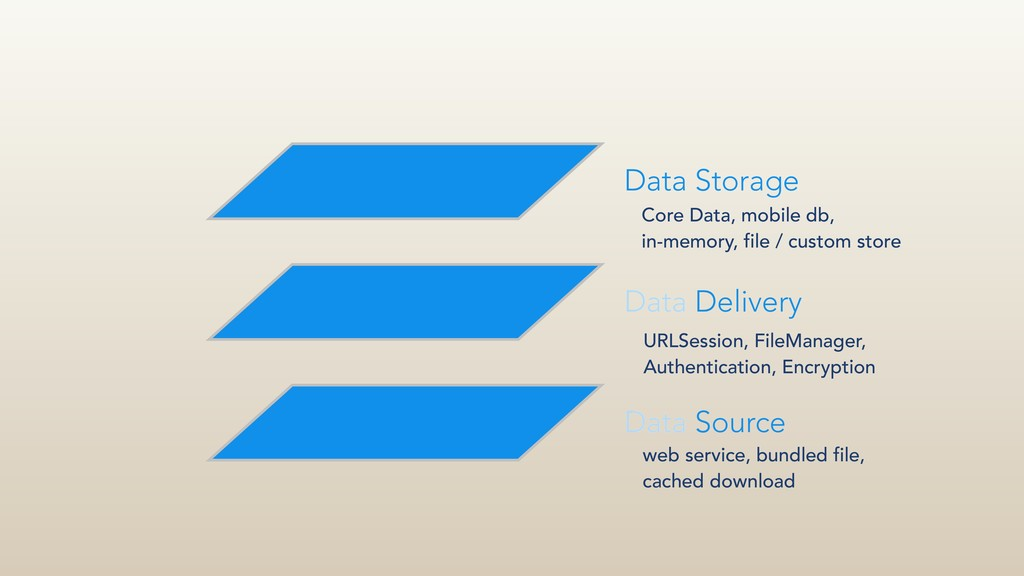 Data Source Data Delivery Data Storage web serv...