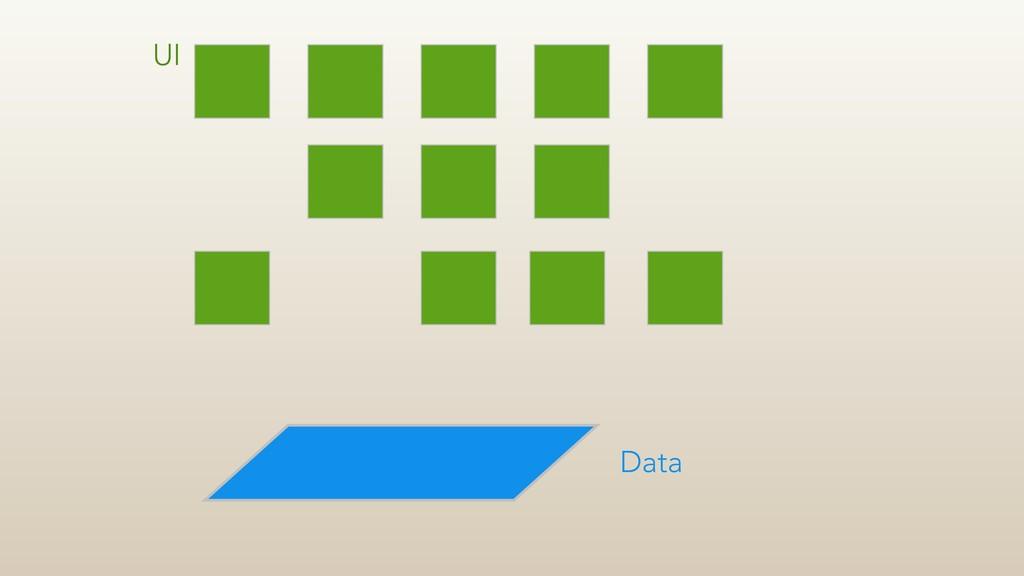 Data UI