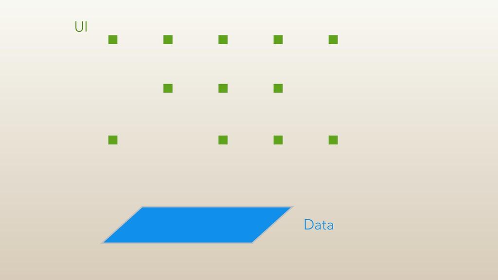 UI Data