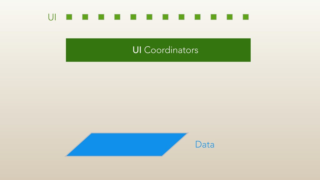 Data UI UI Coordinators