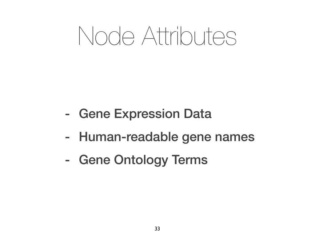 Node Attributes - Gene Expression Data - Human-...