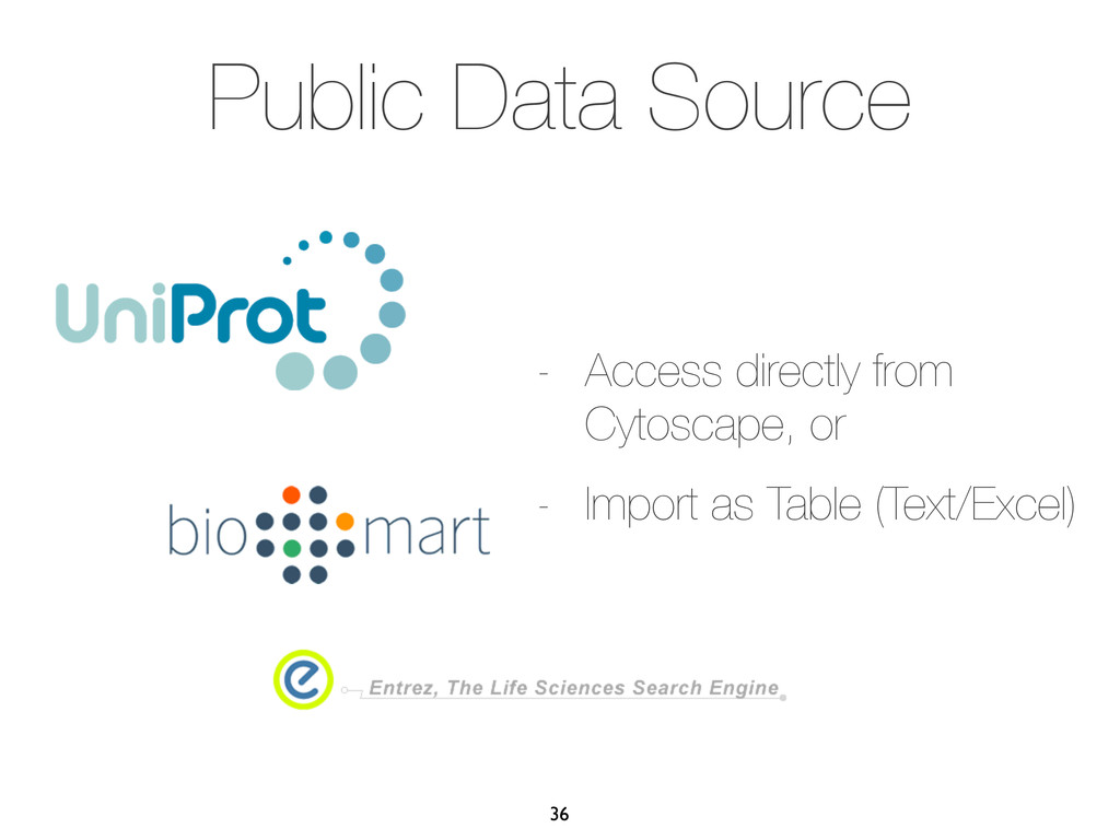 Public Data Source - Access directly from Cytos...