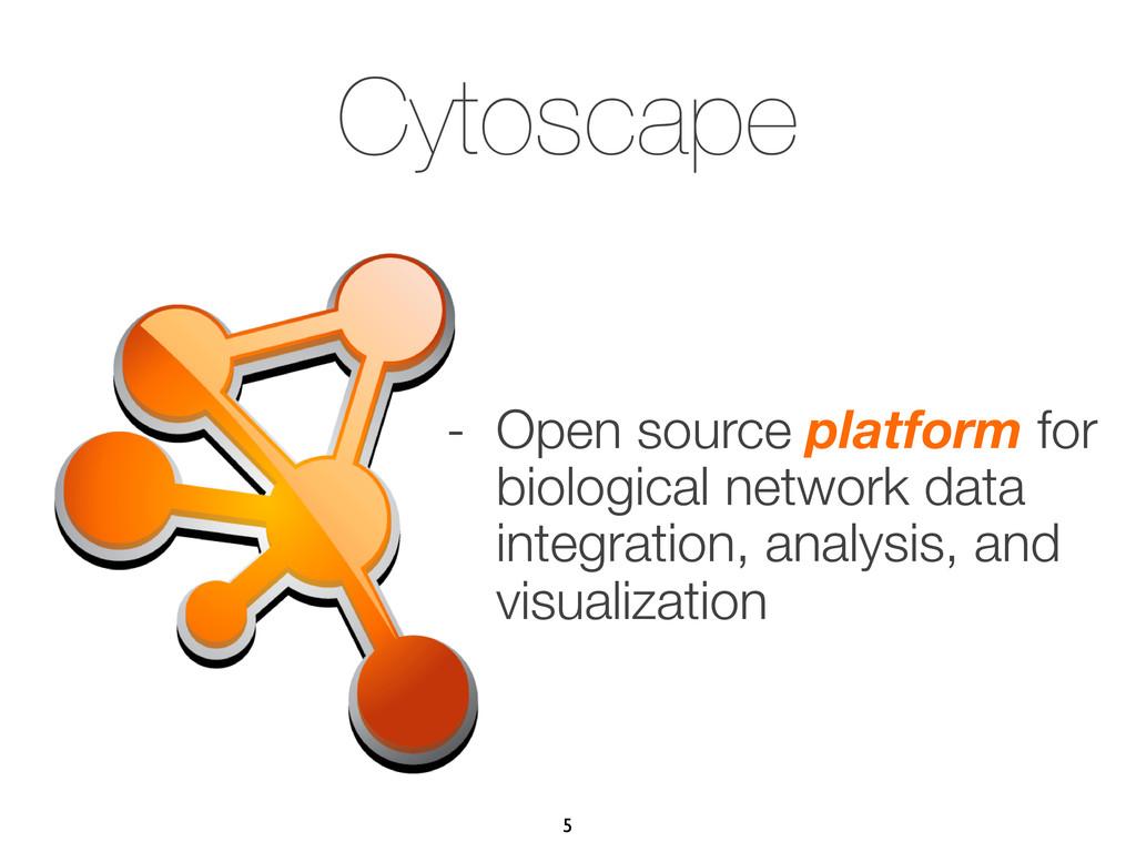 Cytoscape - Open source platform for biological...