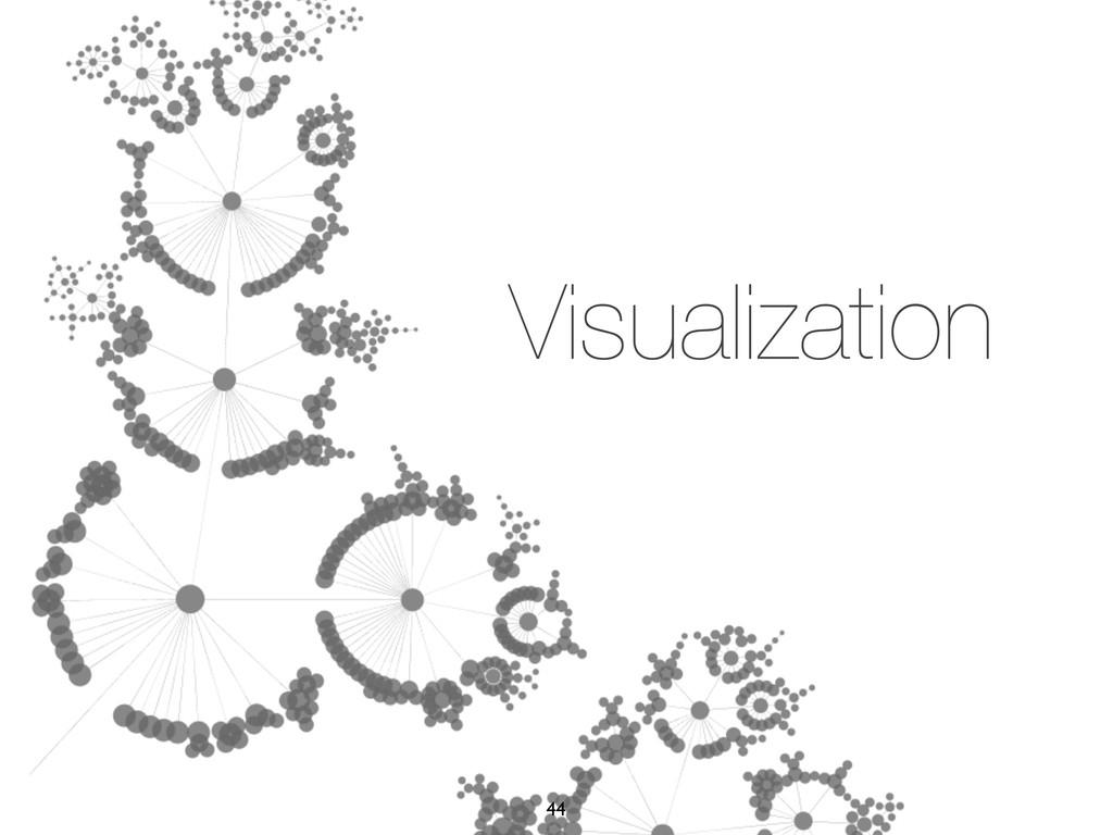 Visualization 44