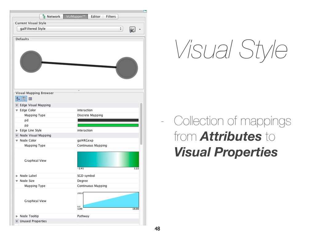 Visual Style - Collection of mappings from Attr...