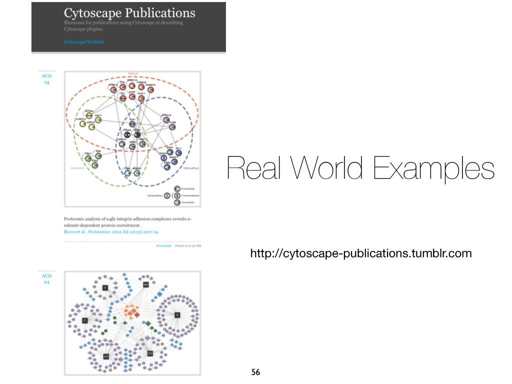 Real World Examples http://cytoscape-publicatio...