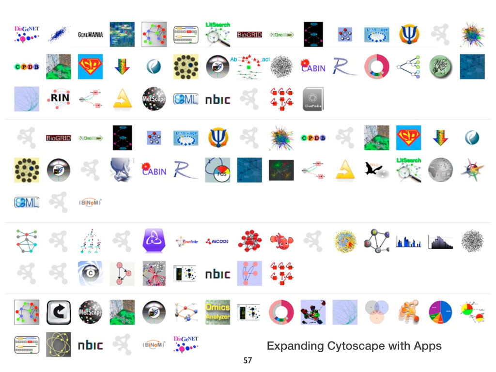 Expanding Cytoscape with Apps 57
