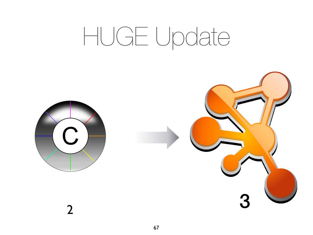 HUGE Update C 2 3 67