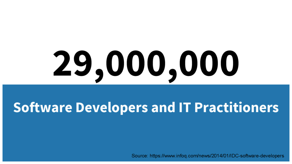 29,000,000 Software Developers and IT Practitio...
