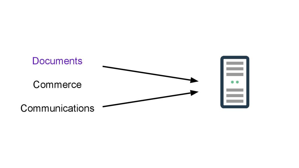 Documents Commerce Communications