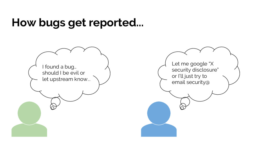 How bugs get reported... I found a bug… should ...
