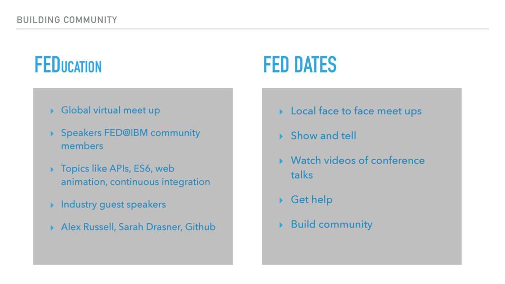 BUILDING COMMUNITY ▸ Global virtual meet up ▸ S...